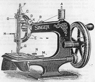 SINGER 40 CHAIN STITCH SEWALOT Simple Singer Sewing Machine Company