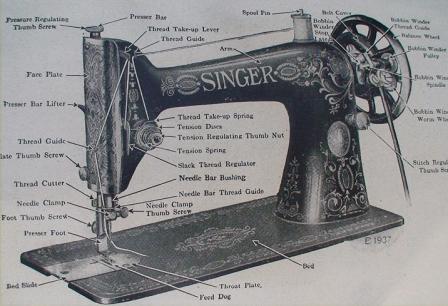 SINGER 66, SINGER 99, SINGER RED EYE, SEWALOT
