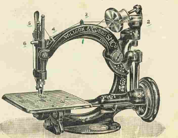 9a70cca561ee1 WILLCOX & GIBBS, WILLCOX & GIBBS CHAIN STITCH SEWING MACHINE W&G